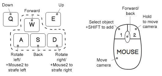 mlremote keybinding movement